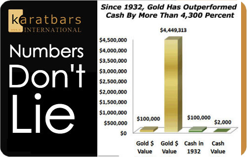 The Benefits That Come With Owning Gold The Karatbars Business Opportunity Explained In Detail By Jeff Irvine Karatbars Affiliate With Team Vision 24k